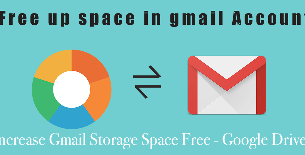 How to Increase Gmail Storage Space Free - Google Drive